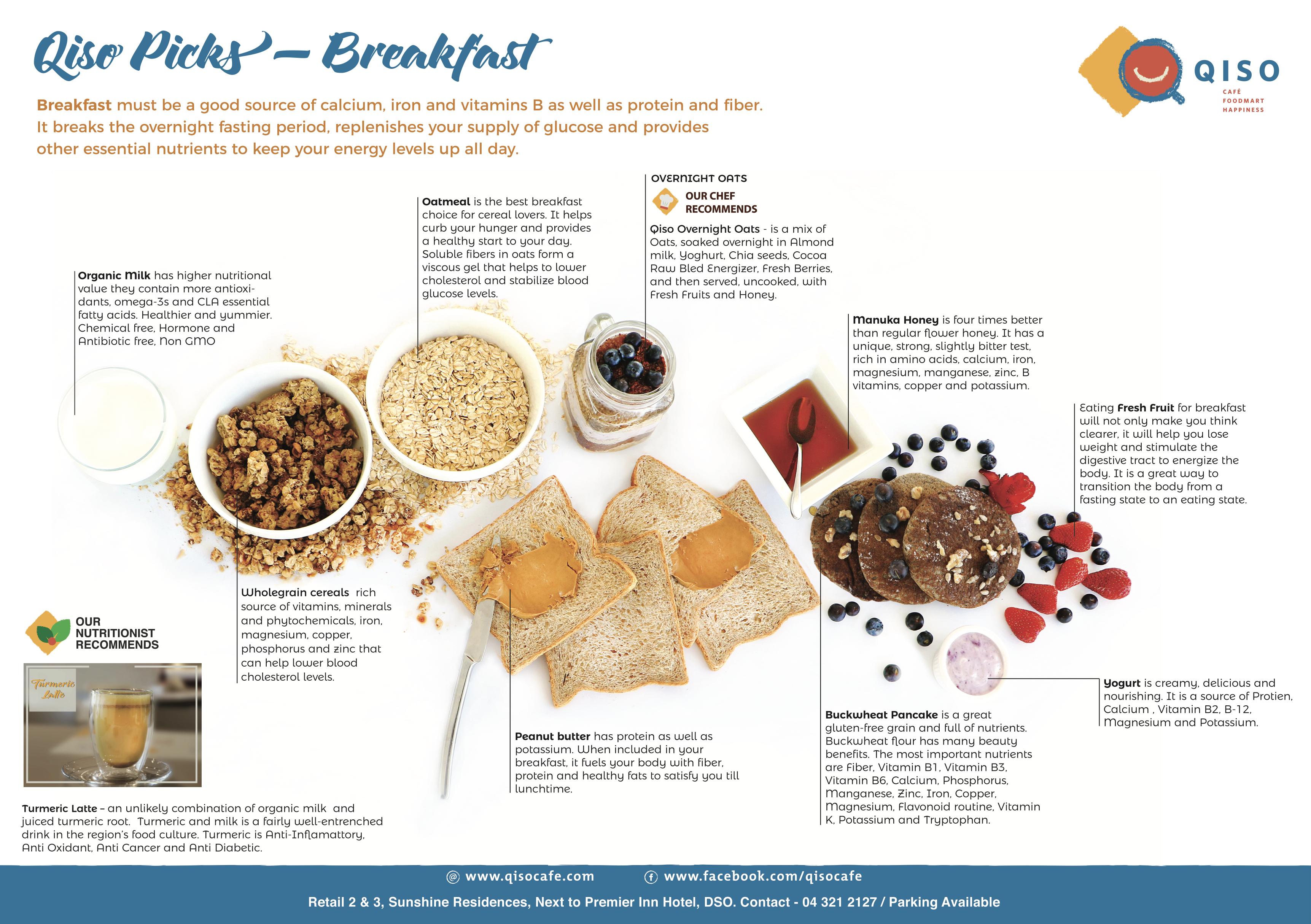 Health Benefits of Healthy Breakfast